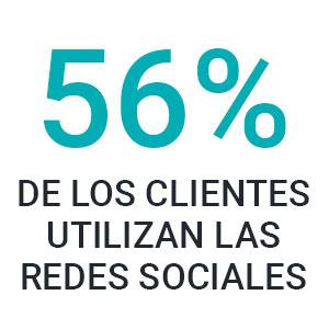 56 por ciento utilizan las redes sociales