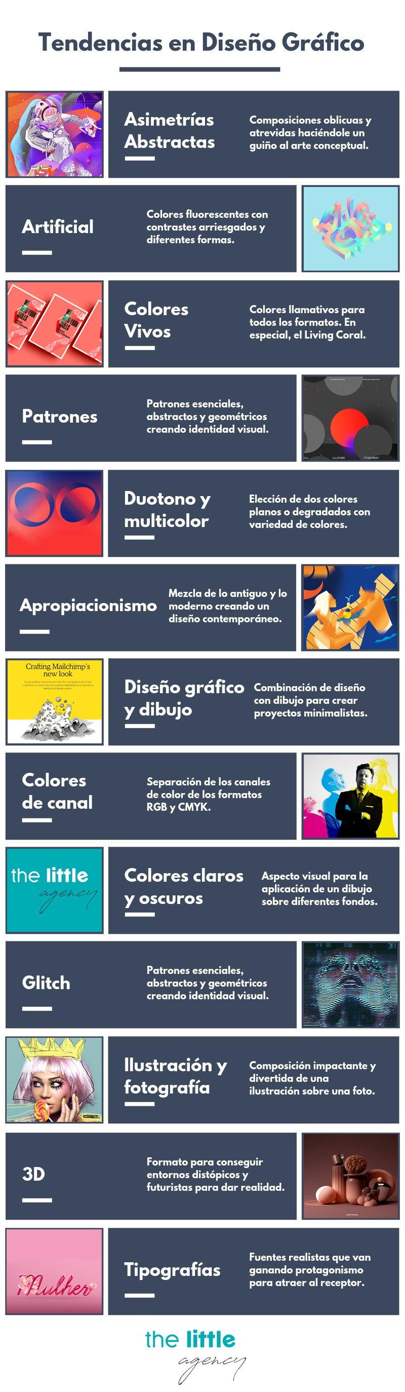 Infografía de tendencias de diseño gráfico