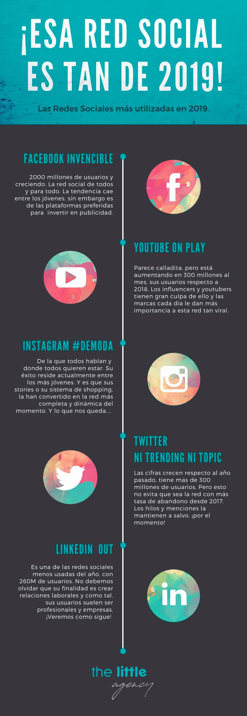 Las redes sociales más usadas en 2019 3