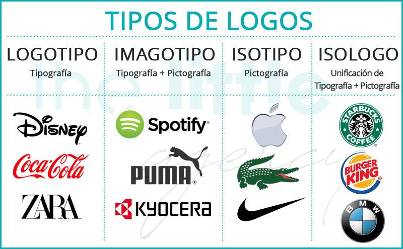 tipos-logo